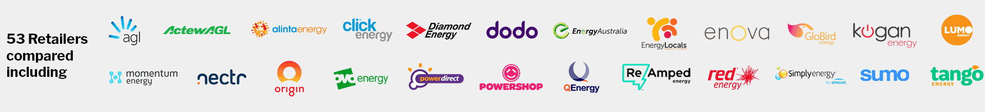 WATTever compares 53 electricity retailers including AGL, ActewAGL, Alinta Energy, Blue NRG, click energy, Covau, DC Power Co, Diamond Energy, dodo power, Energy Australia, Energy Locals, GloBird Energy, Kogan Energy, Lumo Energy, Mojo Power, nectr, Origin Energy, OVO energy, Powerdirect, Powershop, QEnergy, ReAmped Energy, Red Energy, Simply Energy, Sumo Power and Tango Energy
