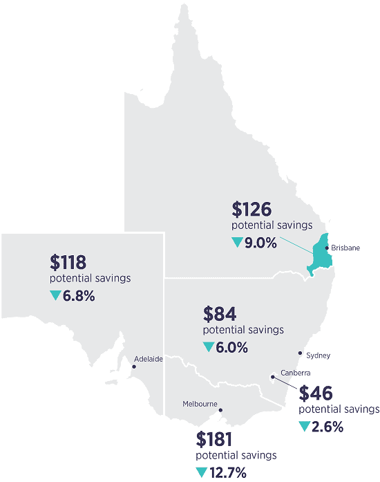 Electricity price fall. ACCC release on lower price electricity offers